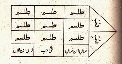 Islamic Taweezat For Love Marriage
